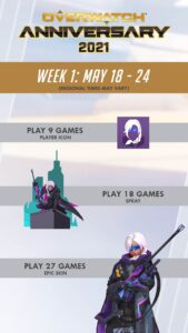 overwatch anniversary 2021 week 1