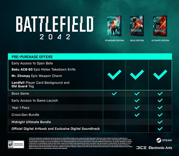 battlefield 2042 paketler